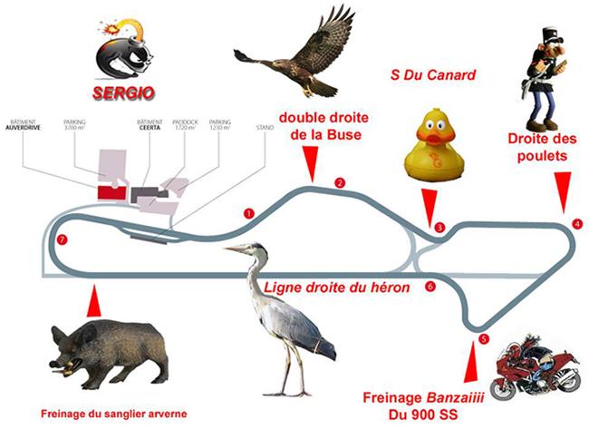 les repères du circuit d'Issoire revus et corrigés après le rodage de la Diva II! Notez la parfaite harmonie avec la faune locale!