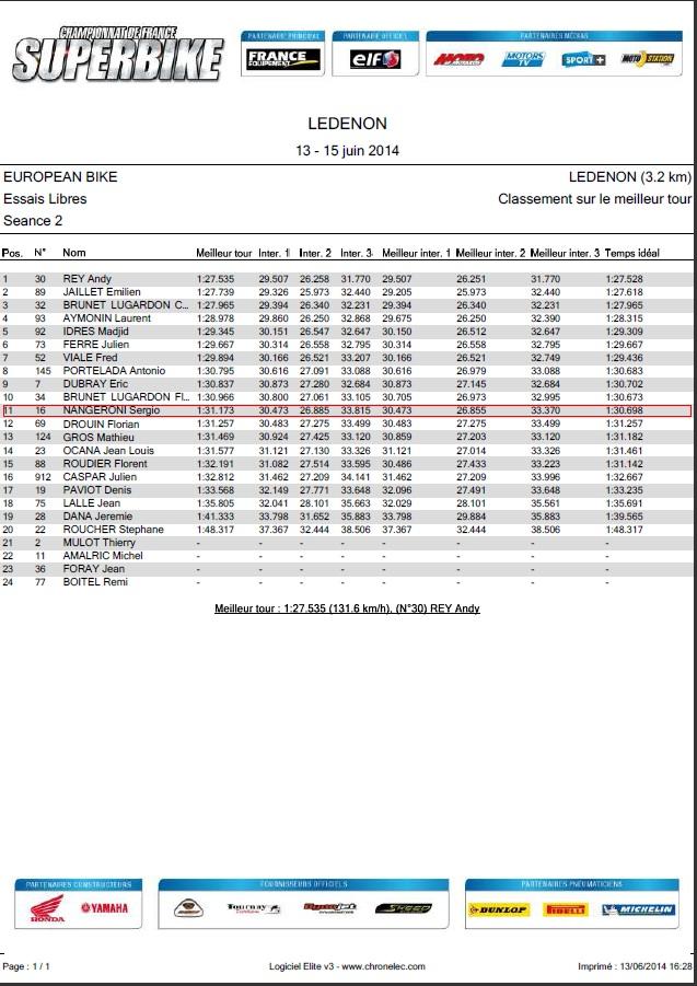 sergio nangeroni 11 eme resultat essai libre european bikes 2014 ledenon
